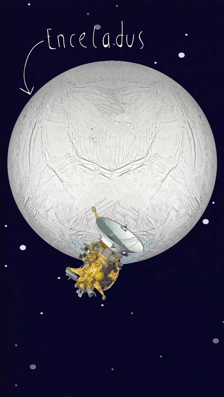 an analysis of the could icy moons of giants planets Lpi staff scientist dr paul schenk maps the icy satellites of the four giant outer   large moon triton, the last such visit the pioneering voyager project would.