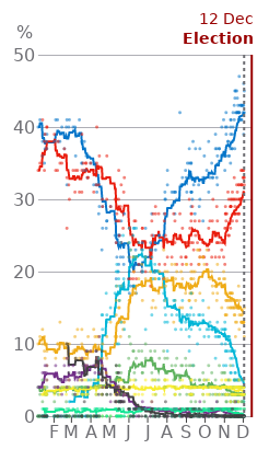 Overall election 2019: What distinction may well perhaps tactical vote casting produce? thumbnail