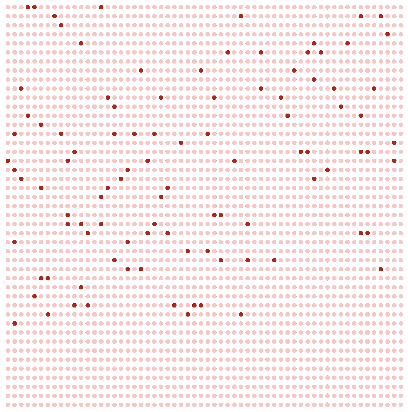 A large number of dots representing infected persons, with 100 highlighted to show the proportion requiring hospital admittance
