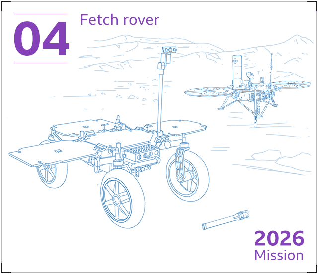 A small robotic machine called the fetch rover collects the samples left behind by Perseverance