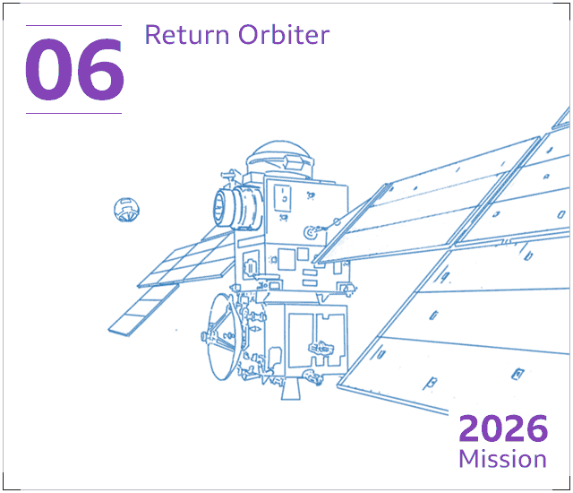 The sample container is caught by the satellite return orbiter