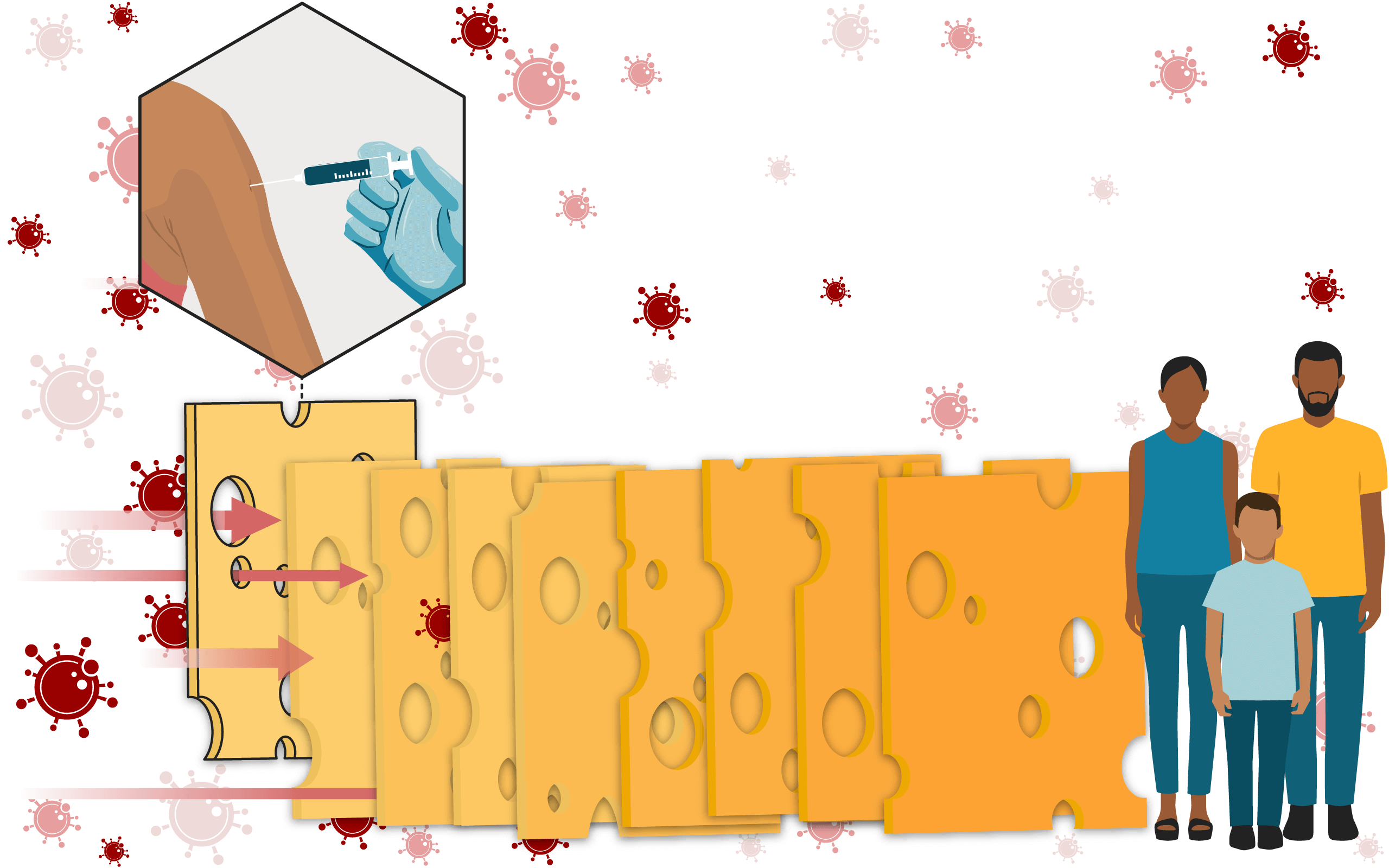Illustration of a Swiss cheese, with a slice highlighted, representing vaccines