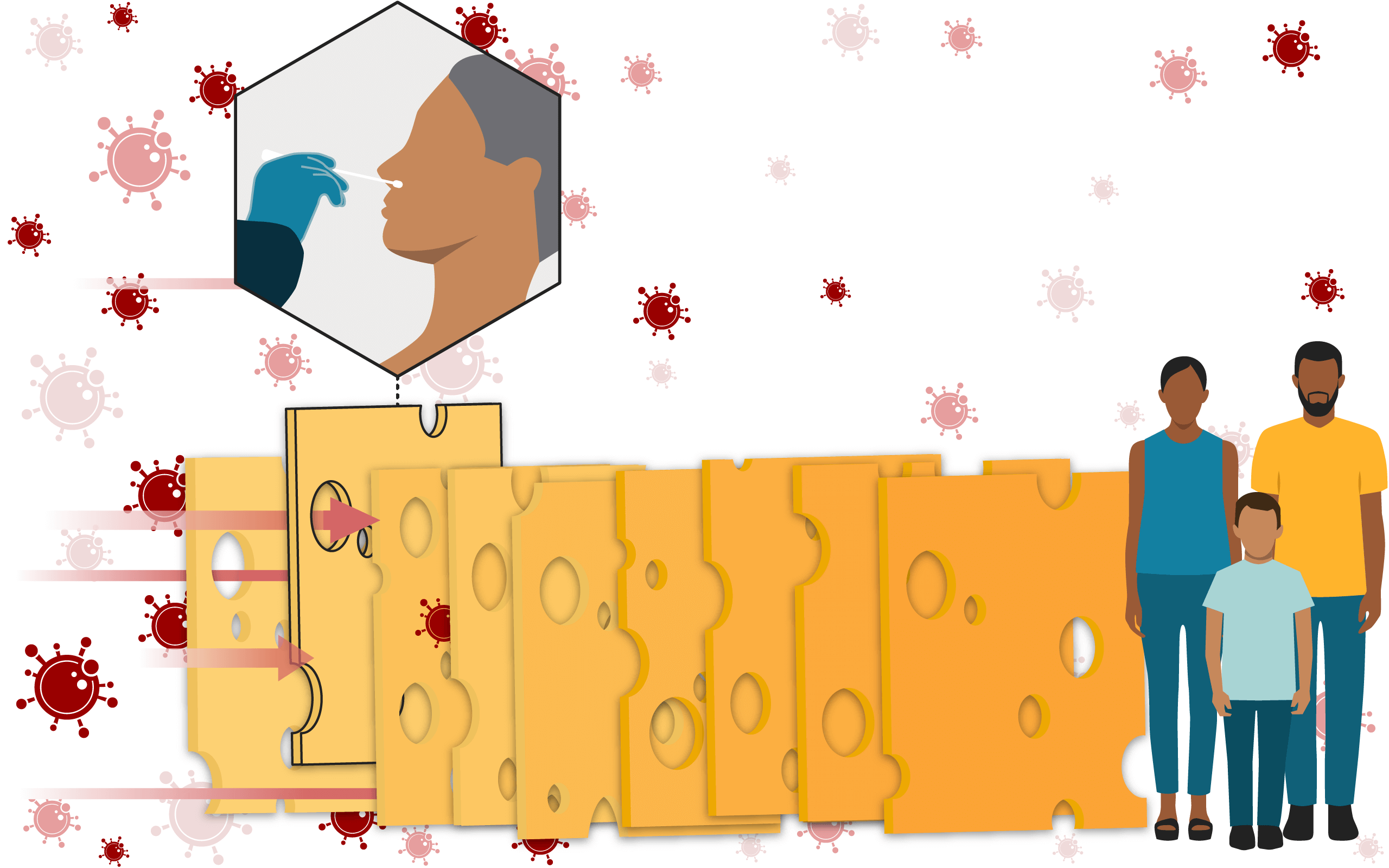 Illustration of a Swiss cheese, with a slice highlighted, representing testing