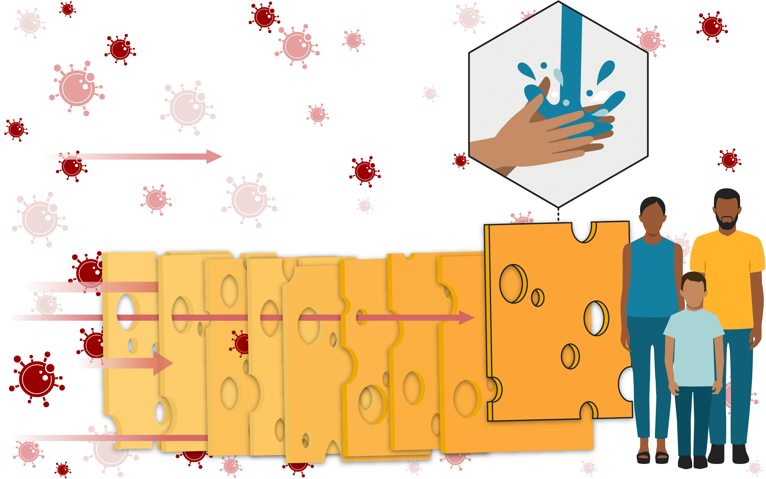 Illustration of a Swiss cheese, with a slice highlighted, representing good hygiene