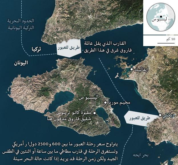 طريق الهجرة من تركيا الى ايطاليا
