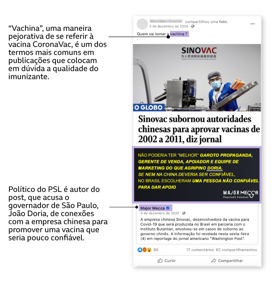 Exemplo de post que usa manchete sobre fabricante chinesa da CoronaVac para insinuar que o governador de São Paulo teria ganhos com sua administração