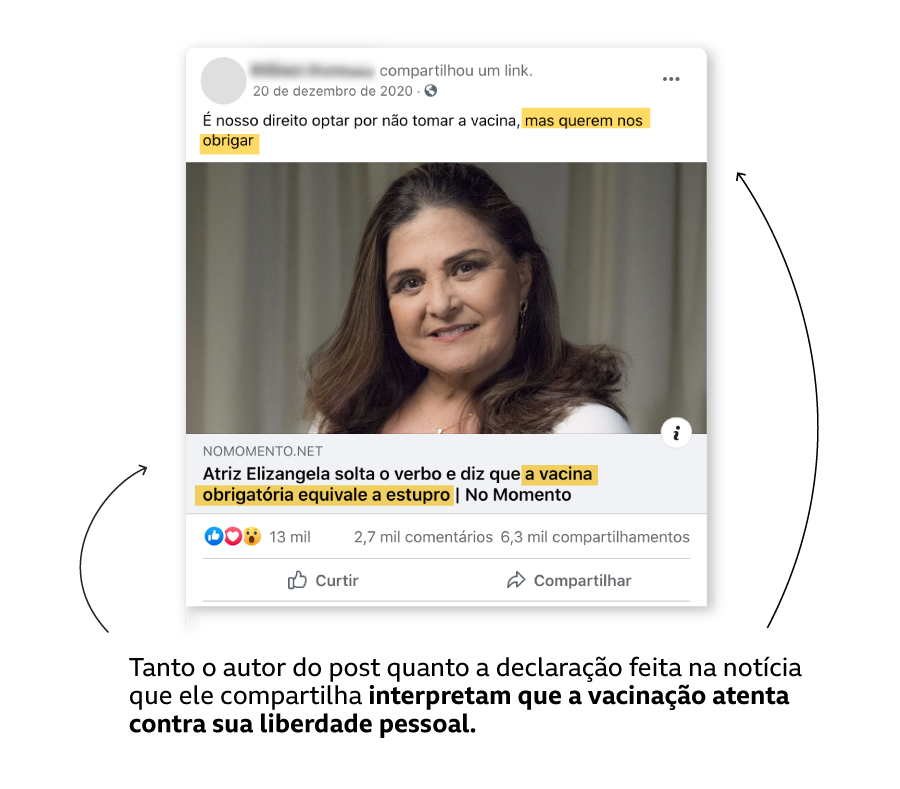 Exemplo de post no Facebook afirmando que vacinação viola liberdades pessoais