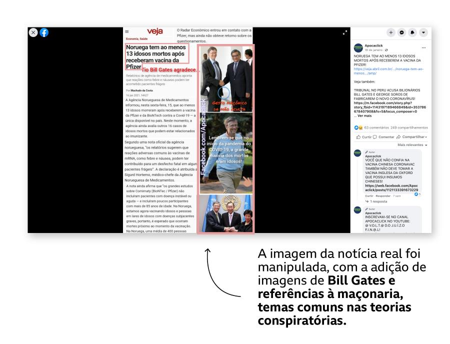 Exemplo de post com teorias conspiratórias a respeito da vacina de covid-19, envolvendo Bill Gates, maçonaria e políticos brasileiros