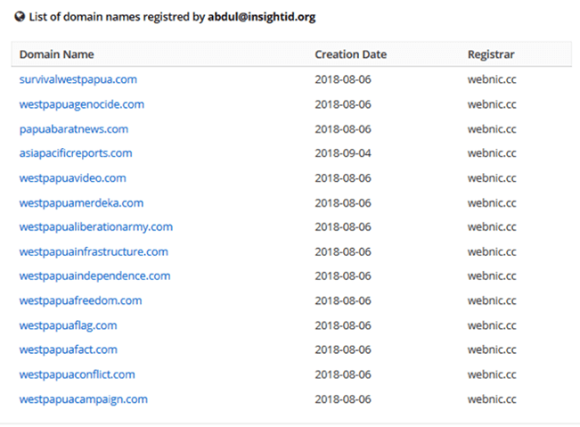 Cuplikan registrasi website terkait Papua Barat di webnic dot cc.