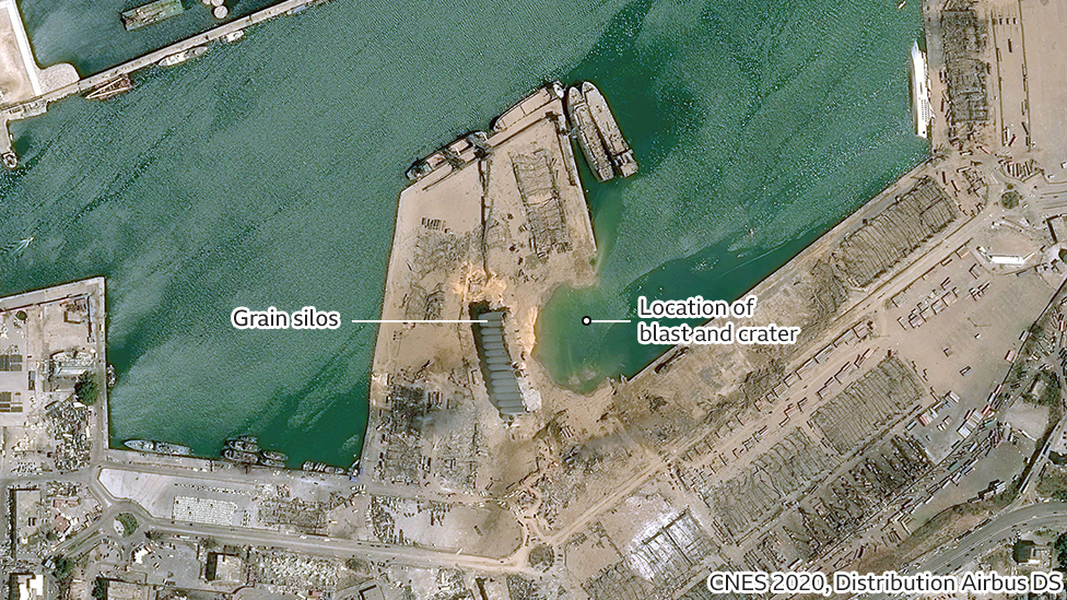 Beirut port in August 2020 after explosion