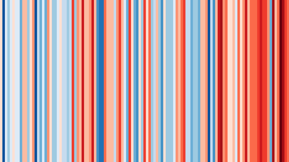 A chart that shows temperature changes around the world over the last 120 years
