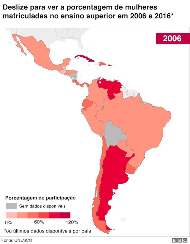 Porcentagem de mulheres matriculadas no ensino superior América Latina 2006