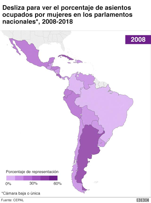 Porcentaje de asientos ocupados por mujeres en parlamentos nacionales América Latina 2008