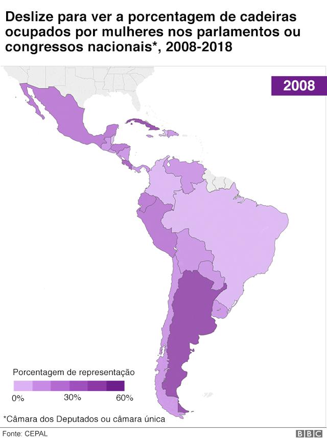 Porcentagem de cadeiras ocupadas por mulheres em parlamentos e congressos nacionais na América Latina 2008