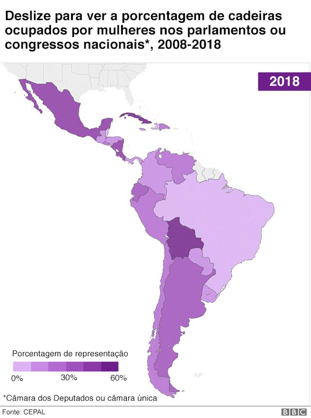 Porcentagem de cadeiras ocupadas por mulheres em parlamentos e congressos nacionais na América Latina 2018